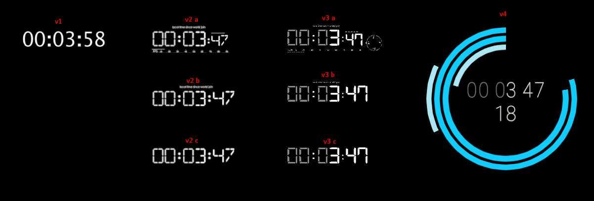 VRCMods - Digital Clock - VRChat Avatars